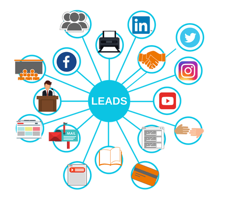 lead-generation-mapstechhub